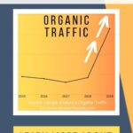 Pinterest image for increasing blog organic traffic through Stupid Simple SEO