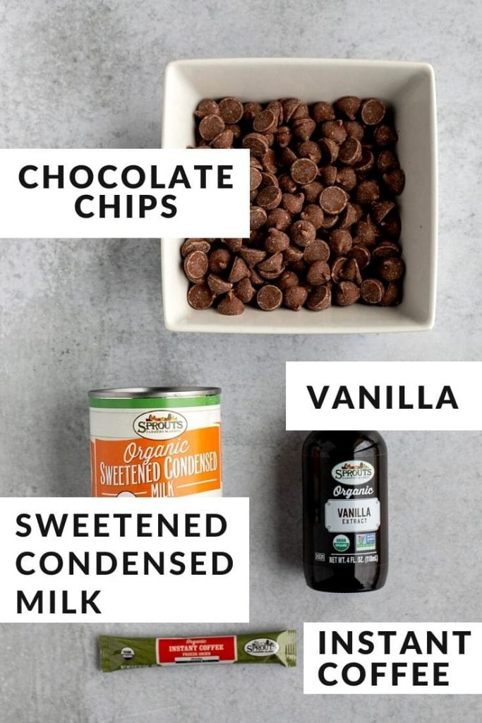 Four ingredients for mocha truffles labeled with text